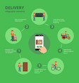 transportation and delivery infographics vector image vector image