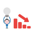 businessman character with sales bar graph moving vector image