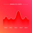 Minimalistic Charts vector image vector image
