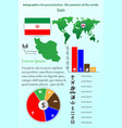 iran infographics for presentation all countries vector image