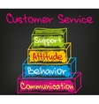 Customer Serivce vector image vector image