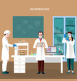 scientists people flat composition vector image vector image