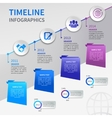 Paper timeline infographics vector image vector image