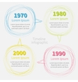 Timeline Infographic with scribble speech bubble vector image