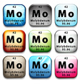 A periodic table showing Molybdenum vector image vector image