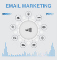 email marketing infographic with icons contains vector image vector image