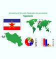 yugoslavia all countries of the world vector image vector image