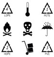 packaging symbols icon set vector image
