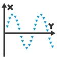 Dotted Sine Plot Flat Symbol vector image vector image