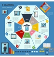 E-learning Infographics Set vector image vector image