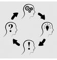Process of human thinking vector image vector image