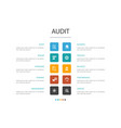 audit infographic 10 option conceptreview vector image