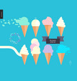 ice cream scoops in waffle cones set on a light vector image vector image