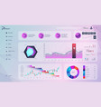 purple pink dashboard for ui admin panel vector image vector image