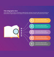 book search investigation research infographic vector image