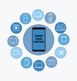 smart home control system smartphone application vector image vector image