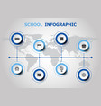 infographic design with school icons vector image vector image
