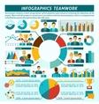 Teamwork Infographics Set vector image