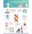 Nurse Infographics Set vector image vector image