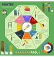Painter infographic presentation poster vector image vector image