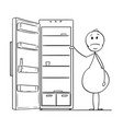 cartoon hungry obese or fat man and empty vector image vector image
