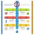 Ecology Water Pipeline Infographics vector image