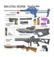gun military non-lethal weapon or army vector image vector image