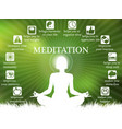 advantages and profits of meditation infographic vector image vector image
