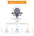 development idea bulb pencil scale business flow vector image vector image