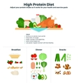 High protein diet vector image vector image