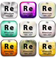 A periodic table showing Rhenium vector image vector image