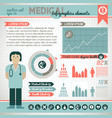 healthcare infographic set vector image