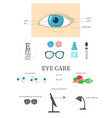 human eye diagram eye care flat isolated vector image