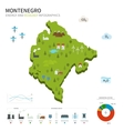 Energy industry and ecology of Montenegro vector image vector image