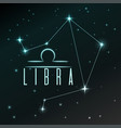 Air symbol of libra zodiac sign horoscope