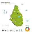 Energy industry and ecology of Montserrat vector image vector image