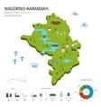 Energy industry and ecology of Nagorno-Karabakh vector image