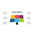 infographic template solar renewable vector image vector image