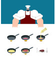steak cooking instruction chef directions grilled vector image