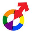 man symbol in rainbow color rainbow male gender vector image