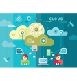 Cloud computing internet concept vector image