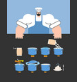 pelmeni cooking instruction chef directions meat vector image vector image