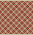 plaid seamless pattern background textile vector image vector image