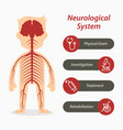 neurological system and medical line icon vector image vector image