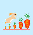 Hare leaping up through the carrot resemble the vector image