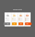 infographic design for process chart business vector image