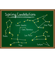 Spring Constellations on chalkboard vector image