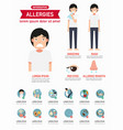 allergies infographics vector image