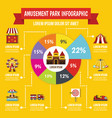 amusement park infographic concept flat style vector image vector image