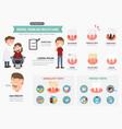 dental problem health care infographics vector image